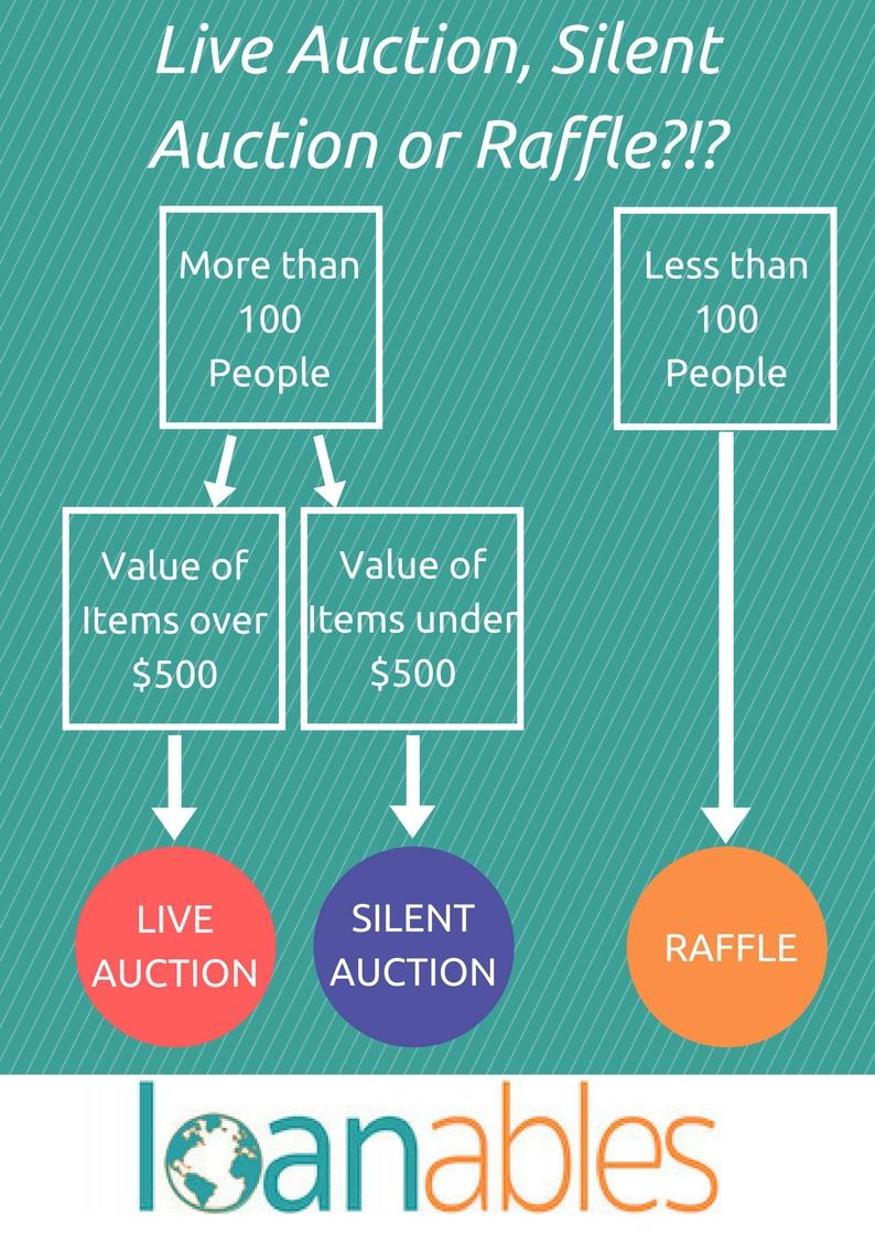 live auction  silent auction or raffle