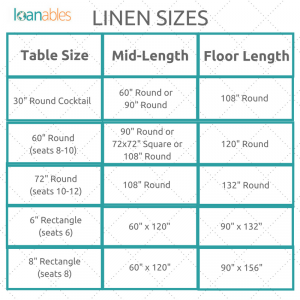 Table Linens Size Chart